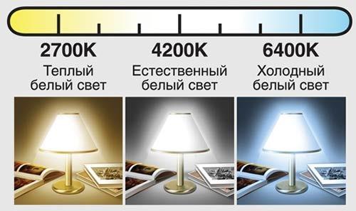 Свет для растений 24759191.te5qr671lf.W665